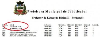 Docentes da Faculdade São Luís são classificados nos primeiros lugares em concursos públicos da região!