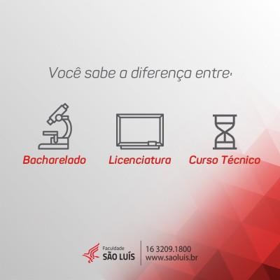 Você sabe a diferença entre Bacharelado, Licenciatura e Curso Técnico?